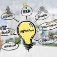 МОН пропонує обговорити Стратегію інноваційного розвитку України